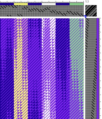 Draft 2 - Networked Twill, color stripes in warp, solid color weft