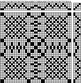 PROFILE DRAFT for Turned Twill Woven Table Runner, 4 blocks