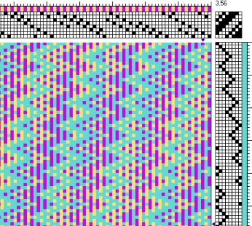 Draft for Interleaved Twill Woven Sample showing one repeat of threading and treadling